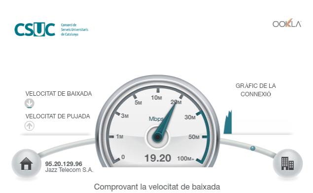 Test de Velocidad Internet de CSUC